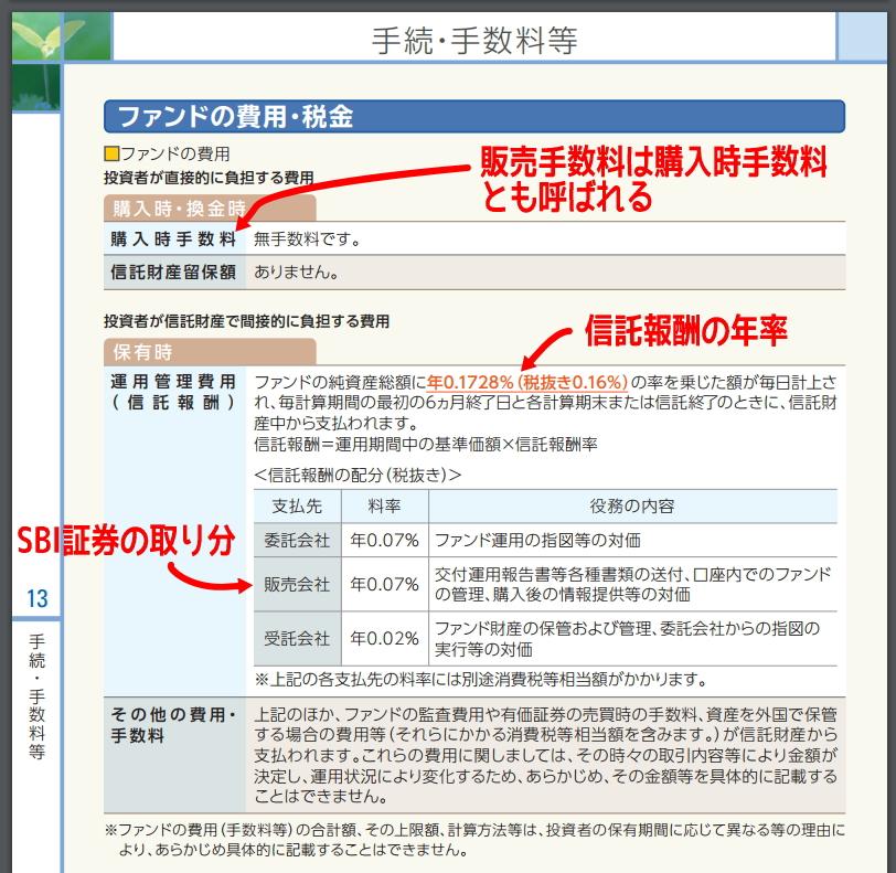 三井住友・DCつみたてNISA・日本株インデックスファンド」の目論見書の「ファンドの費用・税金」